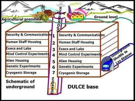 The Dulce Book